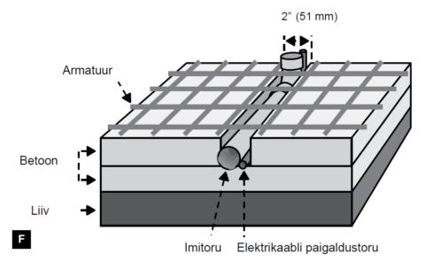 Kesktolmuimeja tõmbetrassi torustiku paigaldus näide