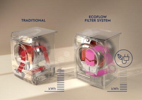 Electrolux A+ 8kg vaikne soojuspumbaga pesukuivati EW7H438B